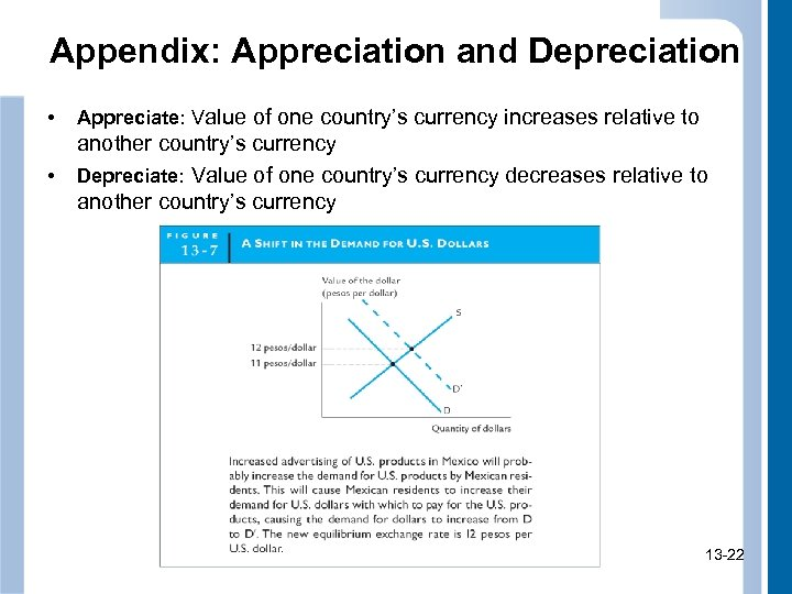 Appendix: Appreciation and Depreciation • Appreciate: Value of one country's currency increases relative to