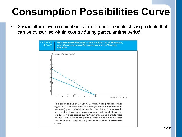 Consumption Possibilities Curve • Shows alternative combinations of maximum amounts of two products that