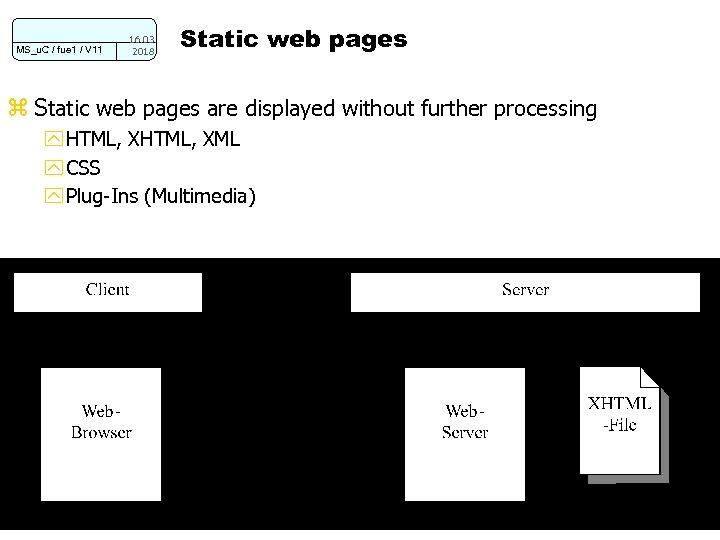 MS_u. C / fue 1 / V 11 16. 03. 2018 Static web pages