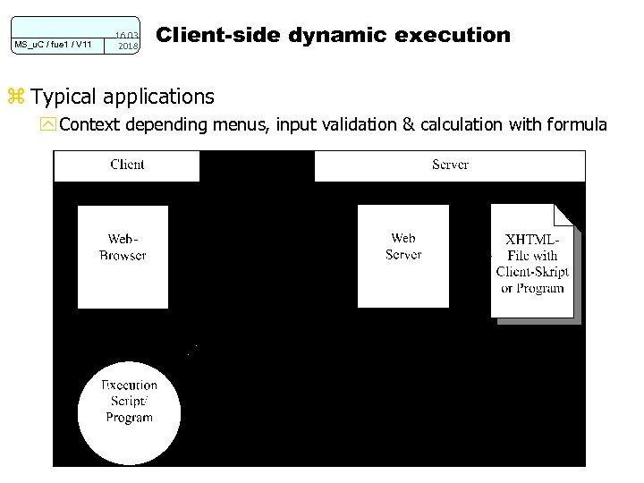 MS_u. C / fue 1 / V 11 16. 03. 2018 Client-side dynamic execution