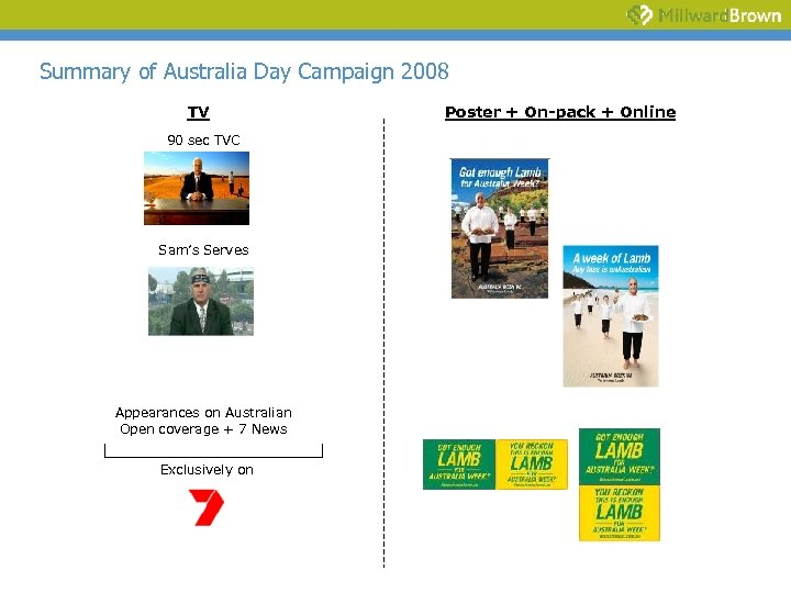 Summary of Australia Day Campaign 2008 TV 90 sec TVC Sam's Serves Appearances on