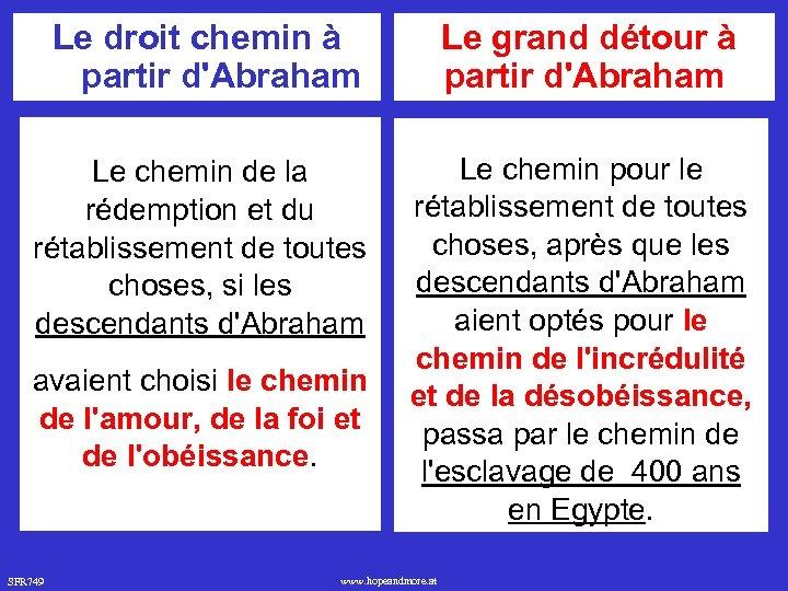 Le droit chemin à partir d'Abraham Le grand détour à partir d'Abraham Le chemin