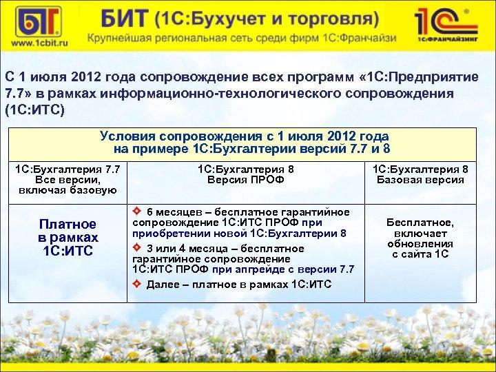 С 1 июля 2012 года сопровождение всех программ « 1 С: Предприятие 7. 7»