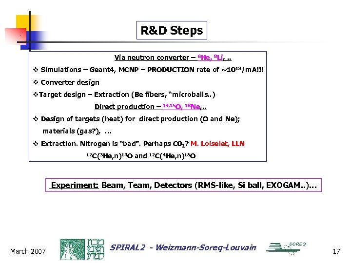 R&D Steps Via neutron converter – 6 He, 8 Li, . . v Simulations