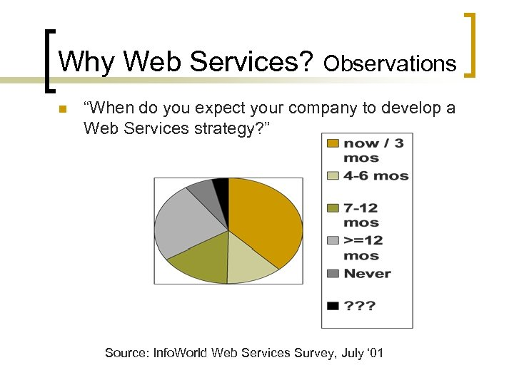 "Why Web Services? Observations n ""When do you expect your company to develop a"