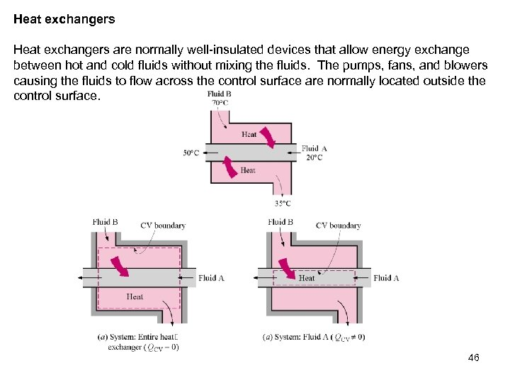 Heat exchangers are normally well-insulated devices that allow energy exchange between hot and cold