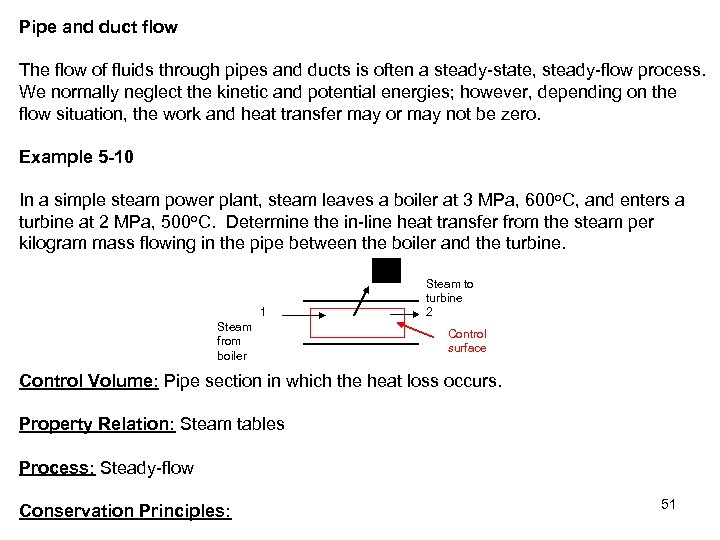 Pipe and duct flow The flow of fluids through pipes and ducts is often