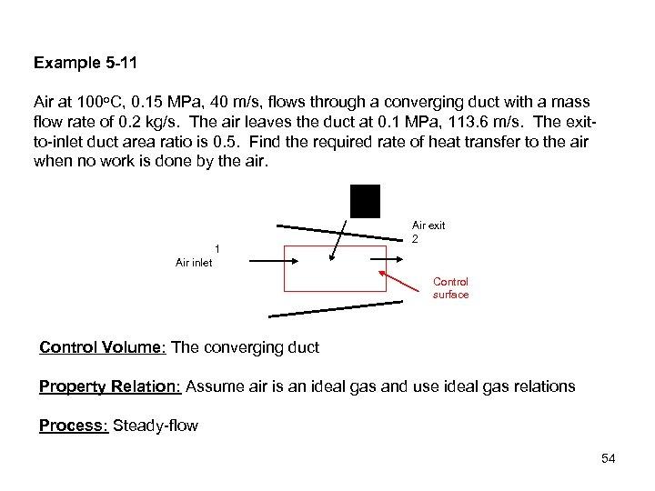 Example 5 -11 Air at 100 o. C, 0. 15 MPa, 40 m/s, flows