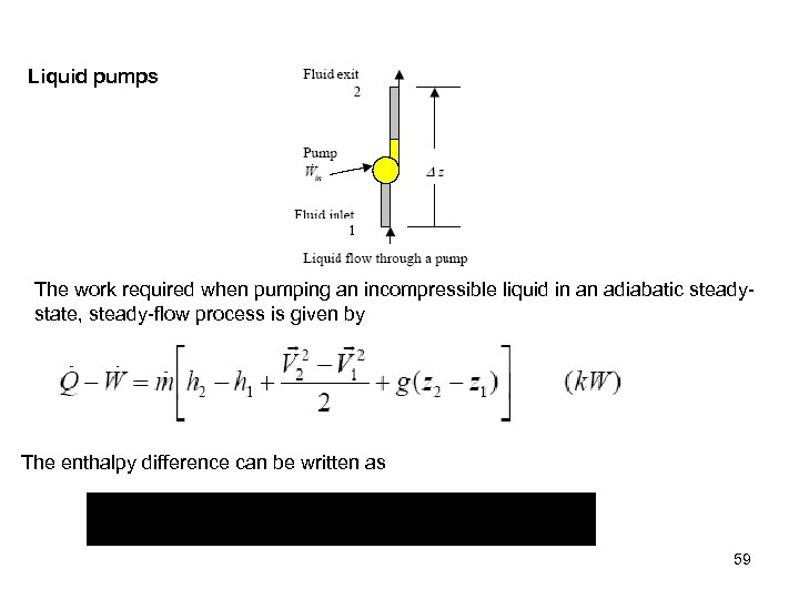 Liquid pumps The work required when pumping an incompressible liquid in an adiabatic steadystate,