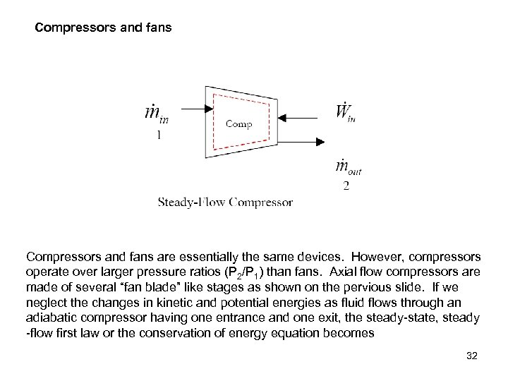 Compressors and fans are essentially the same devices. However, compressors operate over larger pressure