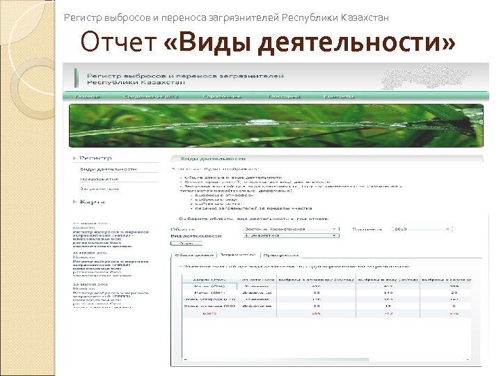 Регистр выбросов и переноса загрязнителей Республики Казахстан Отчет «Виды деятельности»