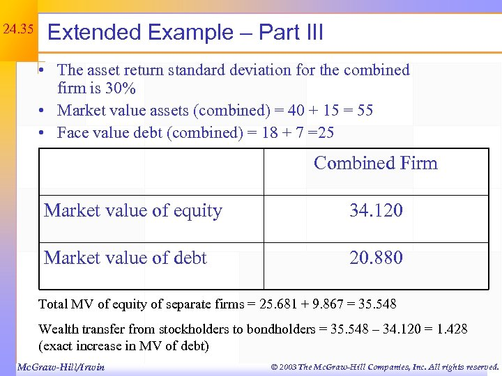 24. 35 Extended Example – Part III • The asset return standard deviation for
