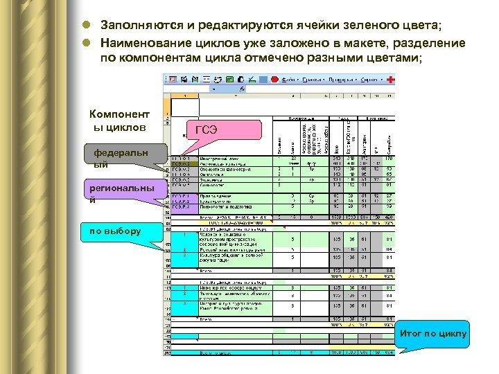 l Заполняются и редактируются ячейки зеленого цвета; l Наименование циклов уже заложено в макете,