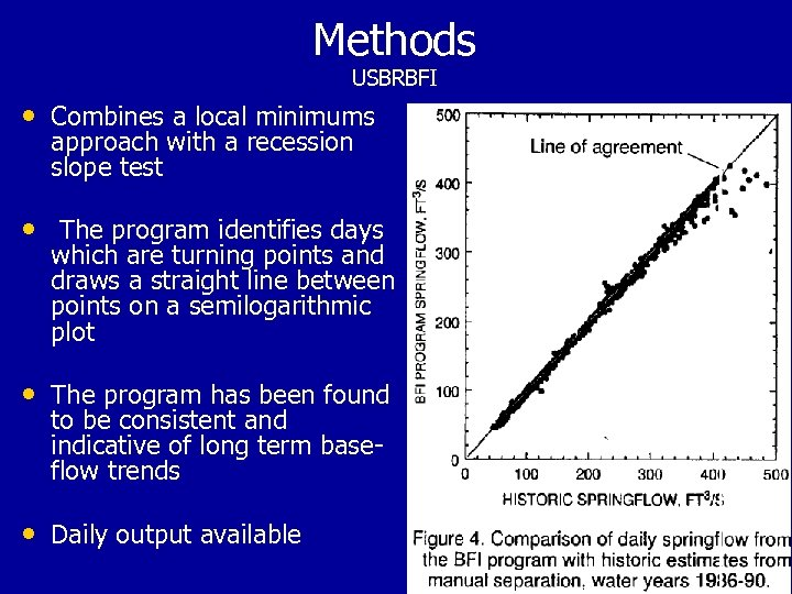 Methods USBRBFI • Combines a local minimums approach with a recession slope test •
