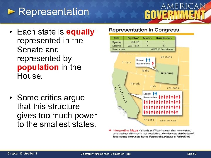 Representation • Each state is equally represented in the Senate and represented by population