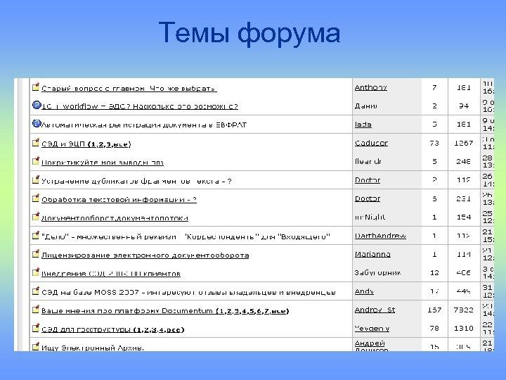 Темы форума