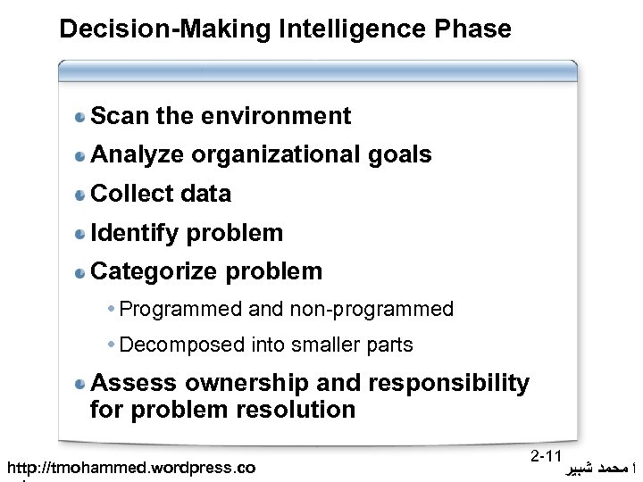 Decision-Making Intelligence Phase Scan the environment Analyze organizational goals Collect data Identify problem Categorize