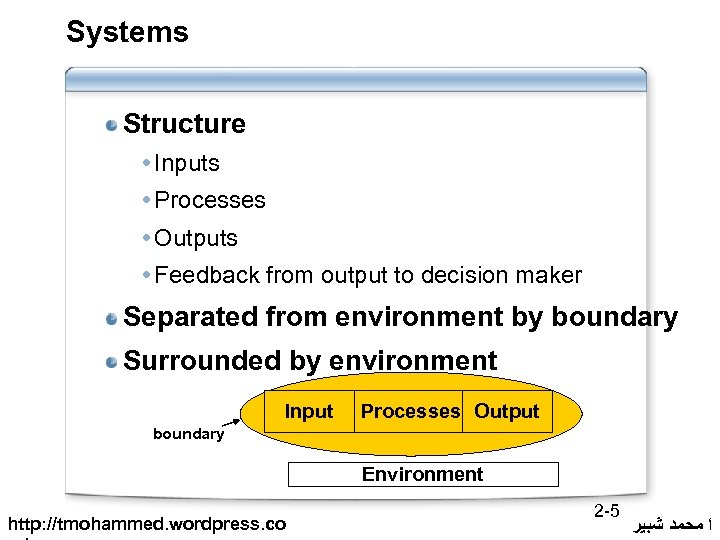 Systems Structure Inputs Processes Outputs Feedback from output to decision maker Separated from environment