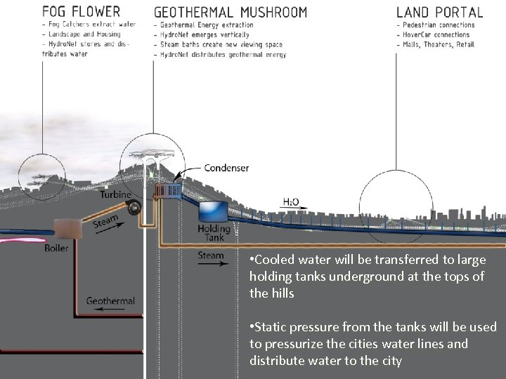 • Cooled water will be transferred to large holding tanks underground at the