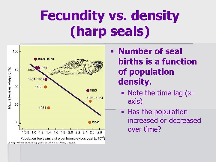 Fecundity vs. density (harp seals) § Number of seal births is a function of