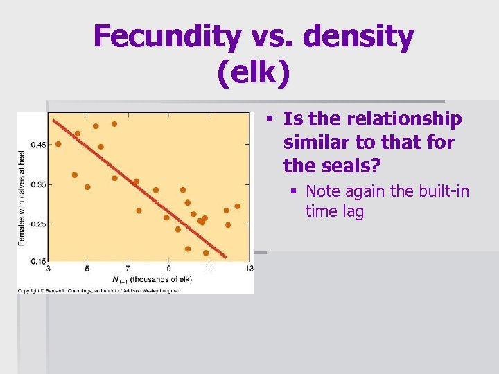 Fecundity vs. density (elk) § Is the relationship similar to that for the seals?