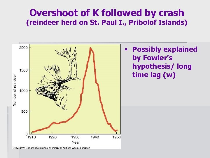 Overshoot of K followed by crash (reindeer herd on St. Paul I. , Pribolof