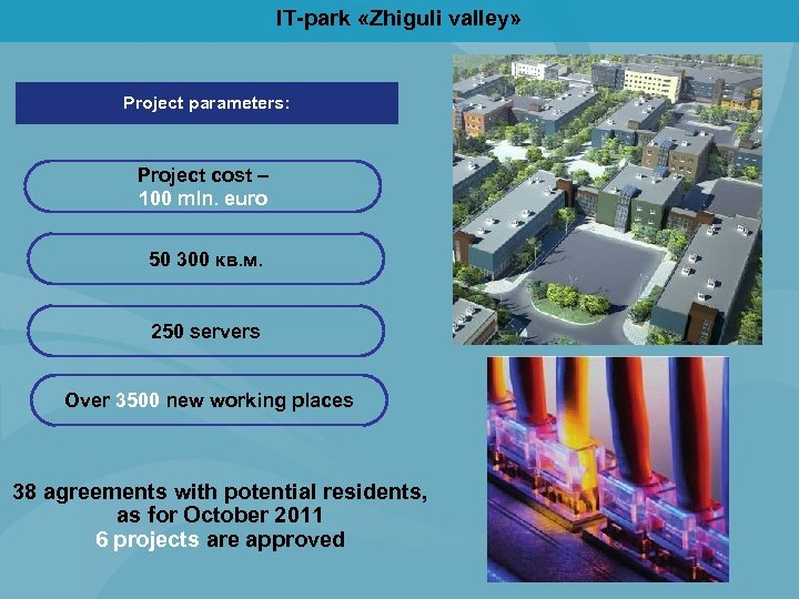 IT-park «Zhiguli valley» Project parameters: Project cost – 100 mln. euro 50 300 кв.