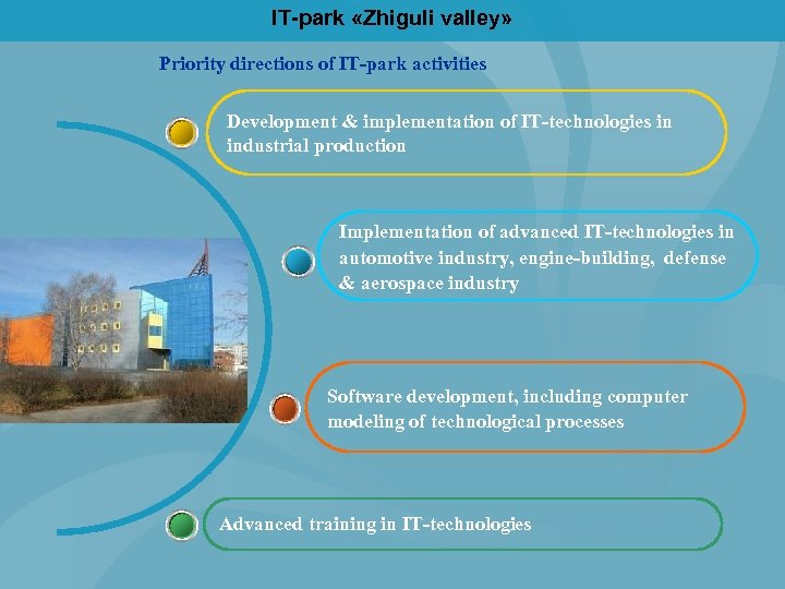 IT-park «Zhiguli valley» Priority directions of IT-park activities Development & implementation of IT-technologies in
