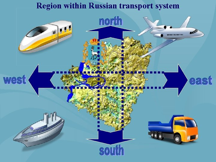 Region within Russian transport system