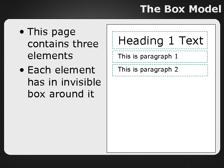 The Box Model • This page contains three elements • Each element has in