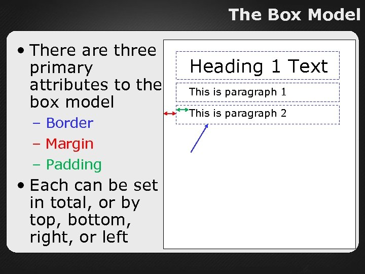 The Box Model • There are three primary attributes to the box model –