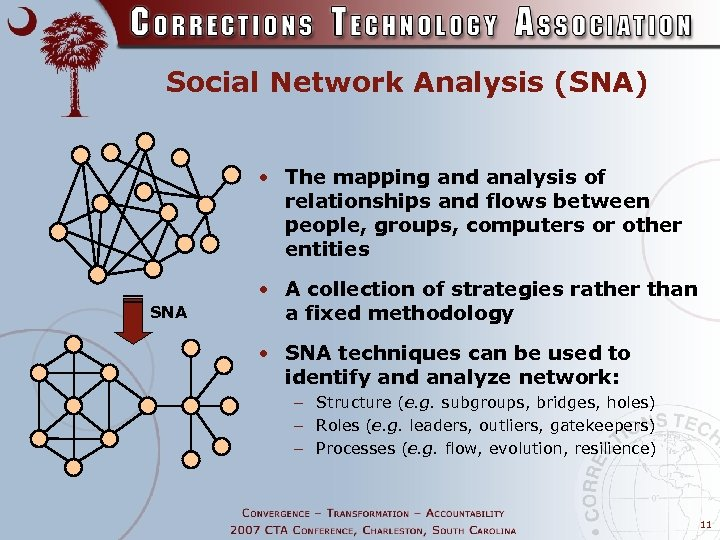 Social Network Analysis (SNA) • The mapping and analysis of relationships and flows between