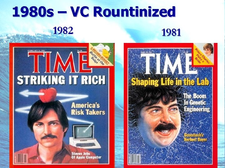 1980 s – VC Rountinized 1982 1981