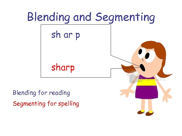 Blending and Segmenting sh ar p sharp Blending for reading Segmenting for spelling
