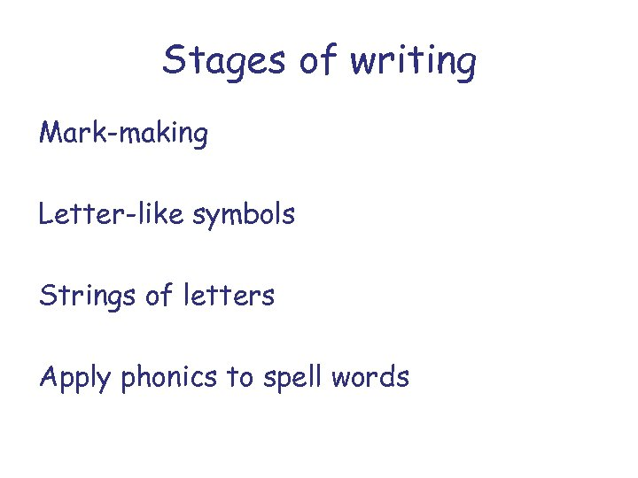Stages of writing Mark-making Letter-like symbols Strings of letters Apply phonics to spell words