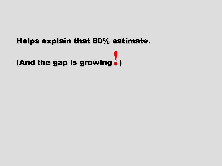 Helps explain that 80% estimate. ! (And the gap is growing )