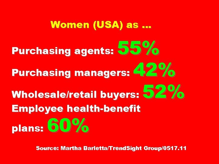 Women (USA) as … 55% Purchasing managers: 42% Wholesale/retail buyers: 52% Purchasing agents: Employee