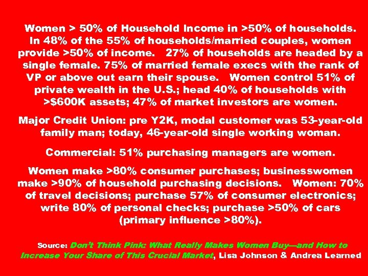 Women > 50% of Household Income in >50% of households. In 48% of the