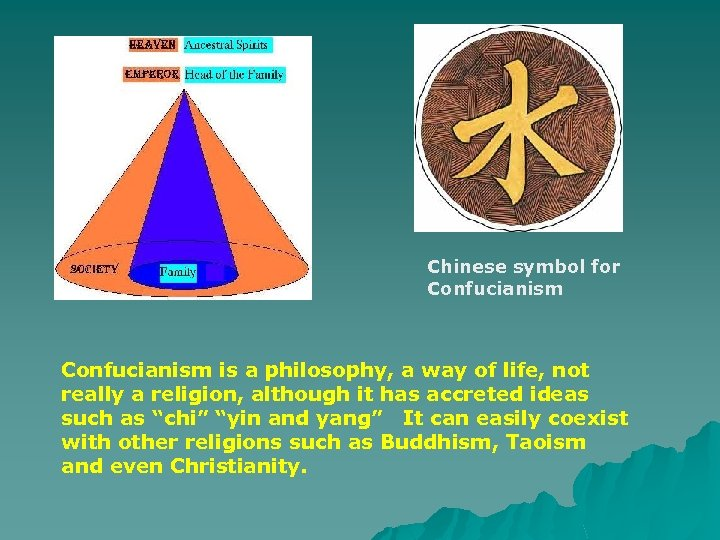 Chinese symbol for Confucianism is a philosophy, a way of life, not really a