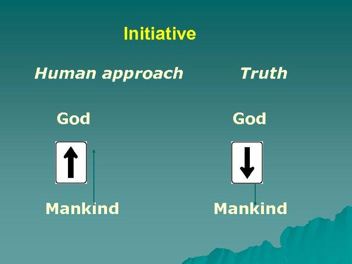 Initiative Human approach God Mankind Truth God Mankind