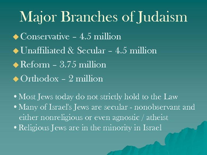 Major Branches of Judaism u Conservative – 4. 5 million u Unaffiliated & Secular