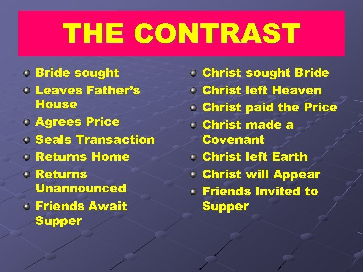 THE CONTRAST Bride sought Leaves Father's House Agrees Price Seals Transaction Returns Home Returns
