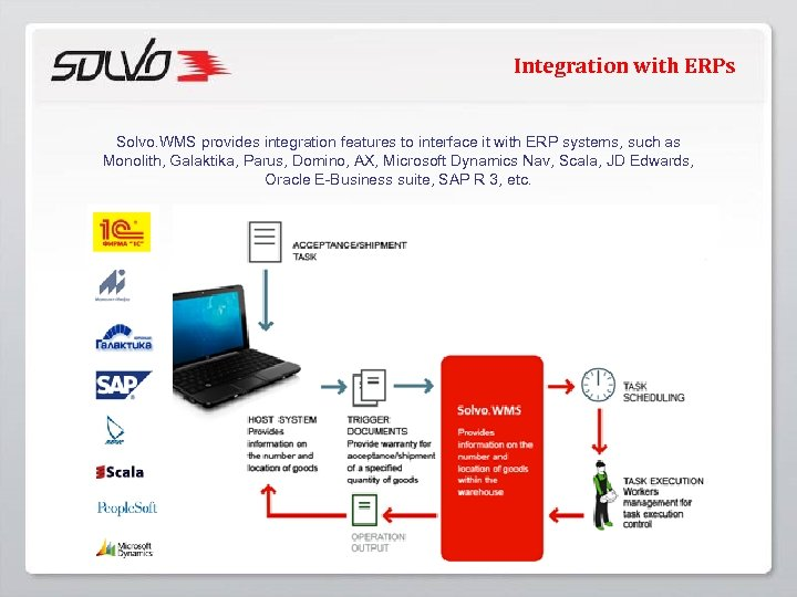 Integration with ERPs Solvo. WMS provides integration features to interface it with ERP systems,