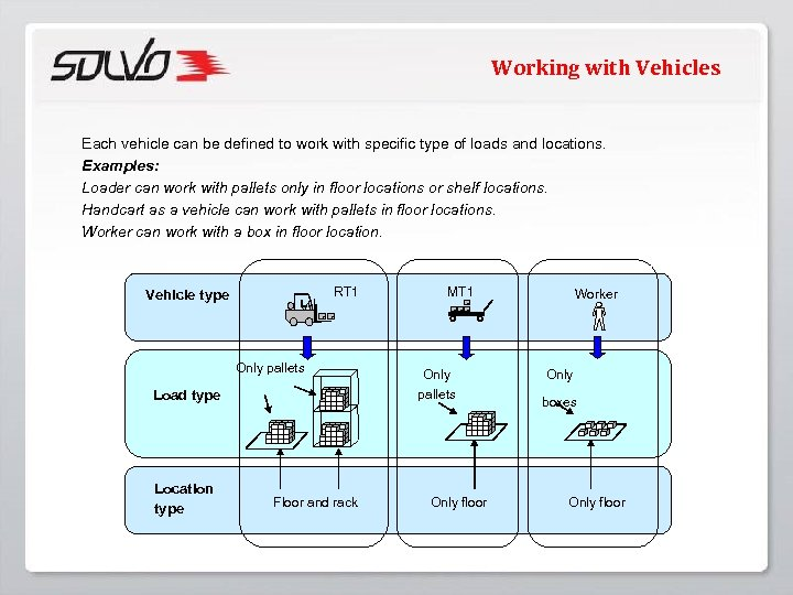 Working with Vehicles Each vehicle can be defined to work with specific type of