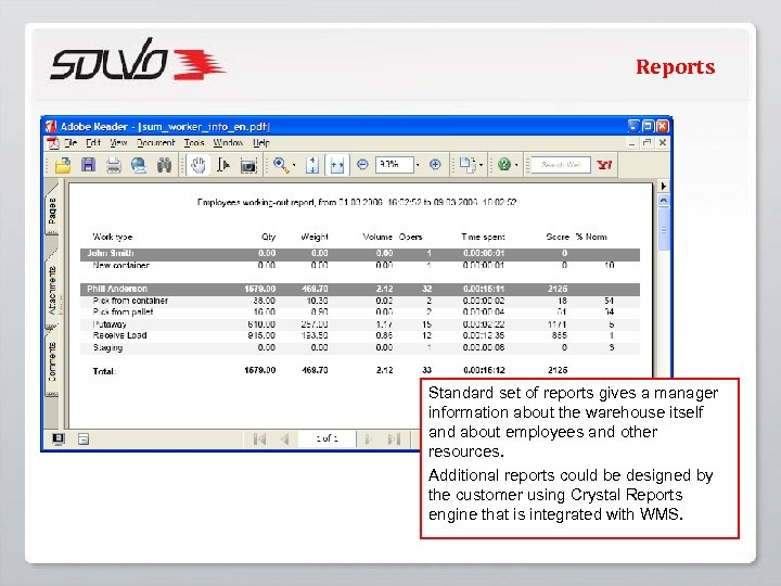 Reports Standard set of reports gives a manager information about the warehouse itself and