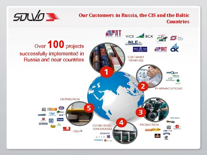 Our Customers in Russia, the CIS and the Baltic Countries 100 Over projects successfully