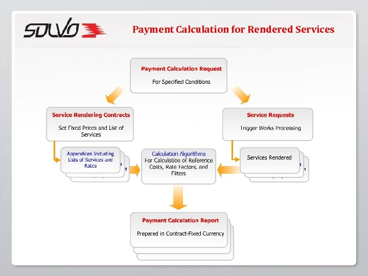 Payment Calculation for Rendered Services