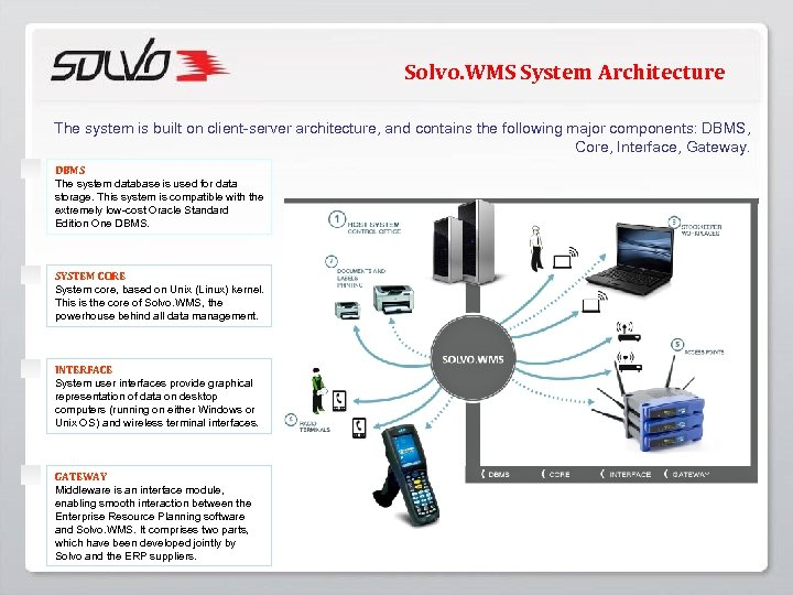 Solvo. WMS System Architecture The system is built on client-server architecture, and contains the