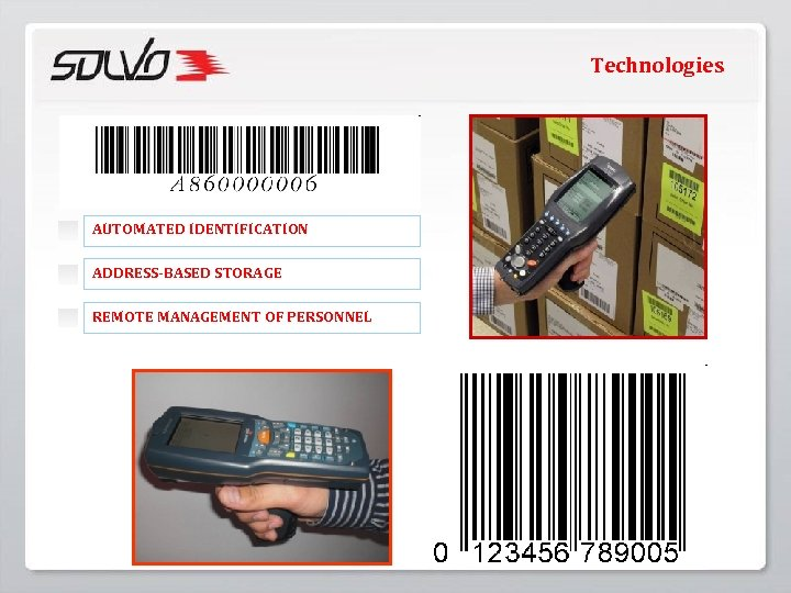 Technologies AUTOMATED IDENTIFICATION ADDRESS-BASED STORAGE REMOTE MANAGEMENT OF PERSONNEL