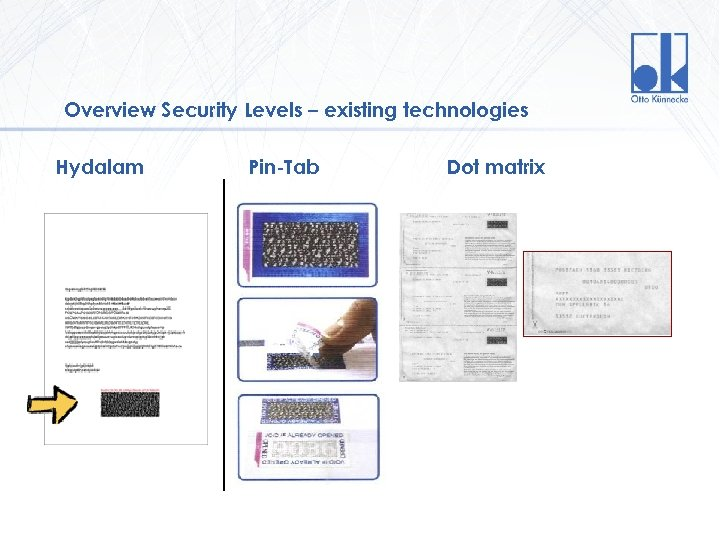Overview Security Levels – existing technologies Hydalam Version 1. 0 Pin-Tab Dot matrix